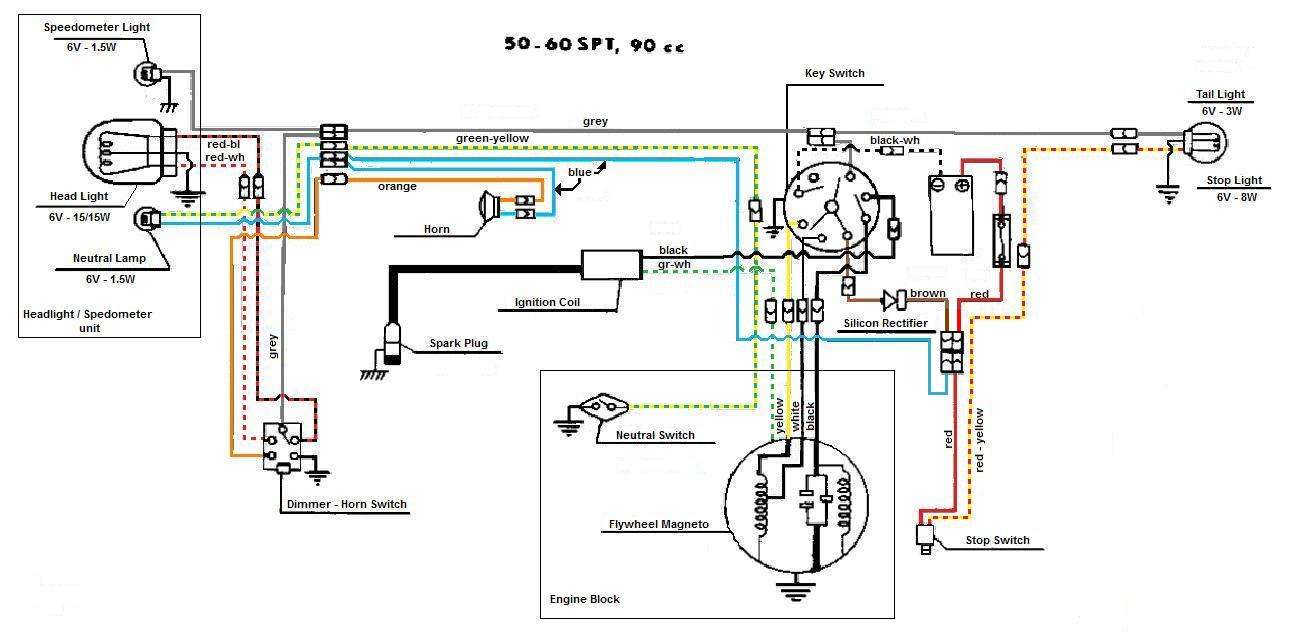 documents bs50 90cc wiring diagram color enhanced